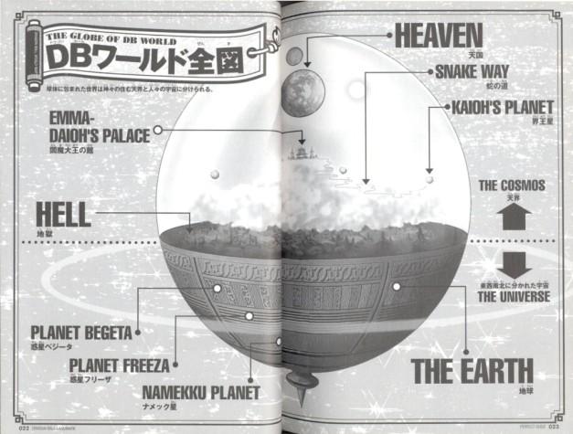 12 universes